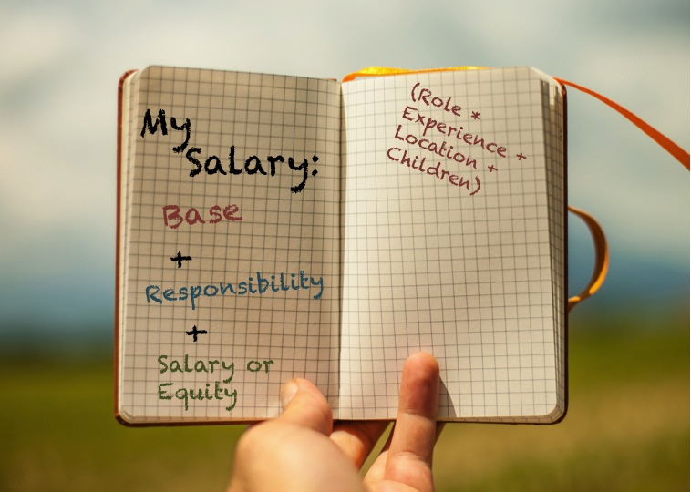 Transparent salaries – it's not for breaking workspace taboos